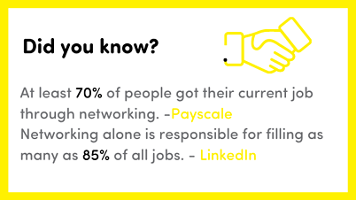 Payscale and LinkedIn statistics on networking