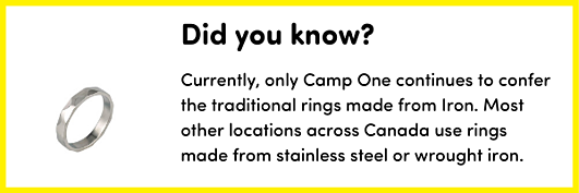 Ring Did you know